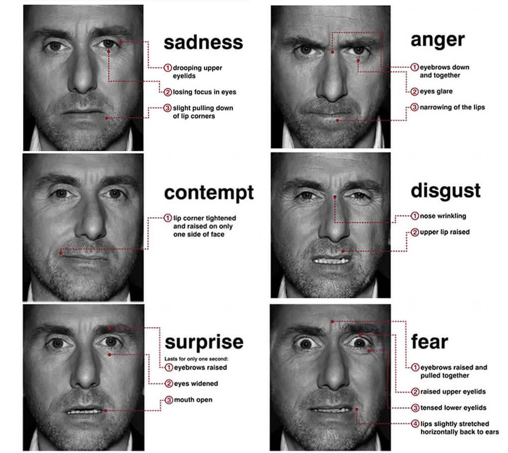 Microespressioni del viso